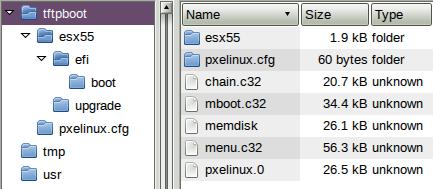 TFTP directory tree